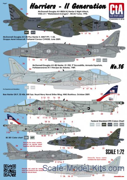 Decal: Harriers - 2st Generations (USA, Spain, Italy, UK - 4 Markings)